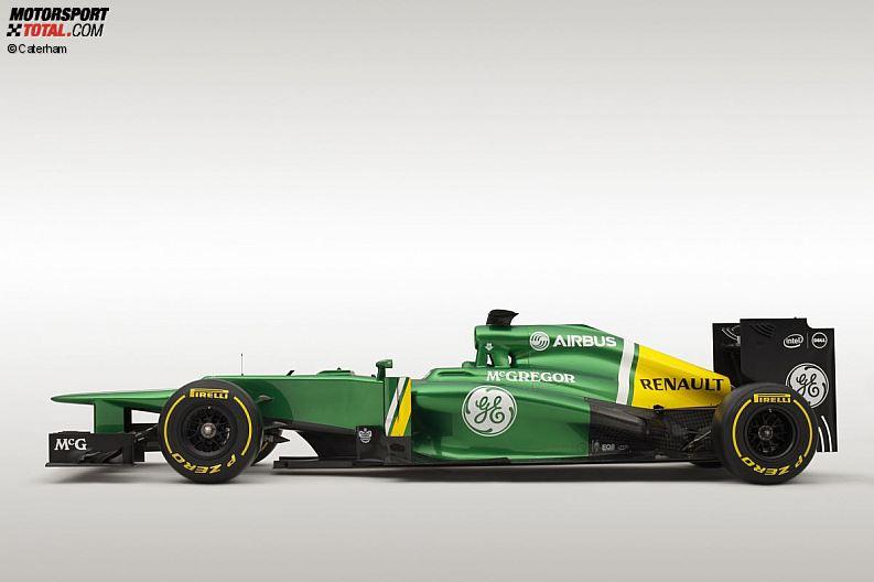Formula 1- Season 2013 - z1360051310