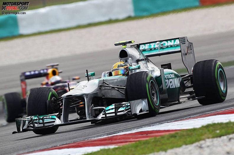 Formula 1- Season 2013 - z1363948220