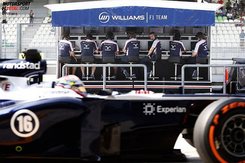 Formula 1- Season 2013 - z1363965529