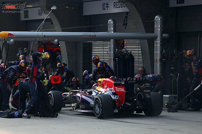 Formula 1- Season 2013 - z1365932417