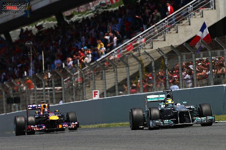 Formula 1- Season 2013 - z1368364275