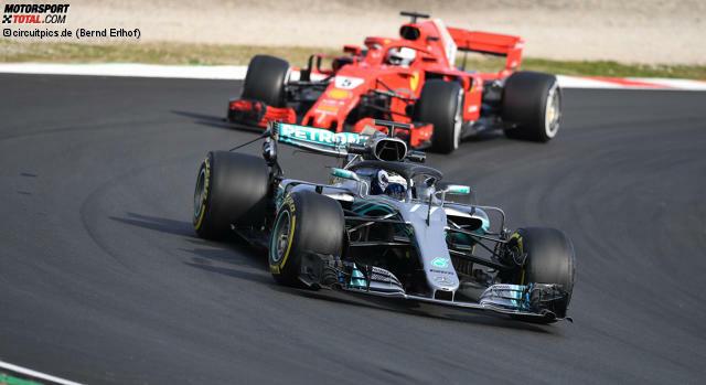 Test Analyse Die Größten Trendsetter Der Formel 1 2018