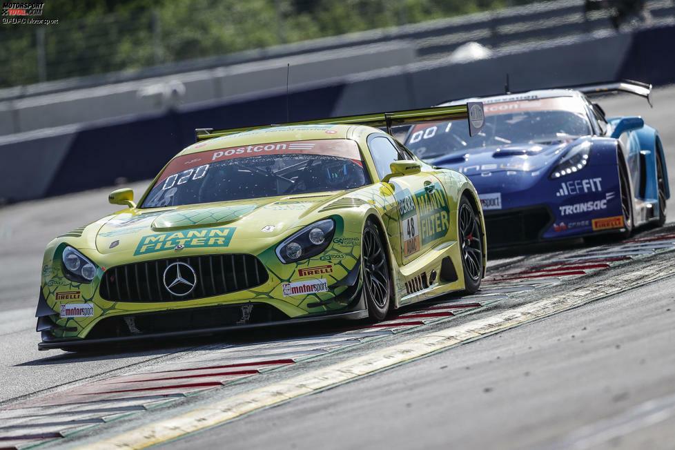 Fabian Vettel und Philip Ellis
