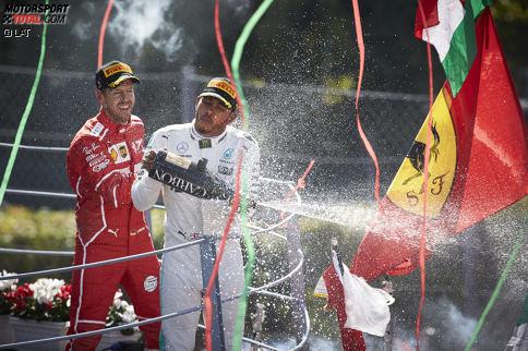 Der erste Fahrer, der 2017 zwei Rennen hintereinander gewinnt: Lewis Hamilton siegt nach Spa auch in Monza und übernimmt die WM-Führung mit drei Punkten Vorsprung vor Sebastian Vettel. Quasi im Vorbeigehen nimmt er die 69. Pole seiner Karriere mit. Jetzt ist er alleiniger Rekordhalter. Vor Michael Schumacher.