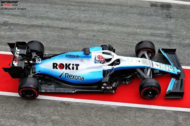 F1 Test Ticker