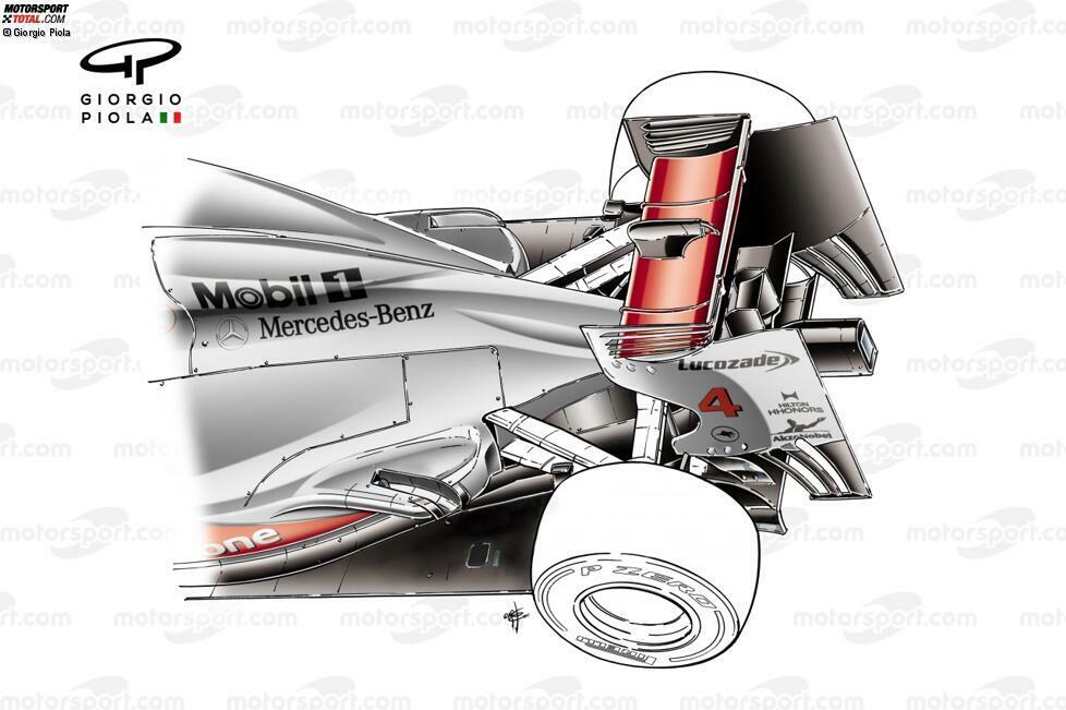 McLaren baut 2012 eine Lösung, mit der man die Abgase für den Coanda-Effekt nutzen will. Der Luftstrom aus dem Motor zieht dabei benachbarte Luft an und ändert so die Richtung des Luftstroms aus dem Auspuff - ähnlich wie beim angeblasenen Diffusor 2011.