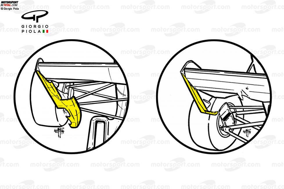Eine Veränderung betrifft den Frontflügel, bei dem die schürzenähnlichen Endplatten (wie hier beim Benetton B194) verboten werden und gekürzt werden müssen. Zur Pflicht gemacht wird das bereits zwei Rennen nach Imola in Spanien, genau wie ein kürzerer Diffusor. Das soll Abtrieb reduzieren und die Fahrzeuge langsamer machen.