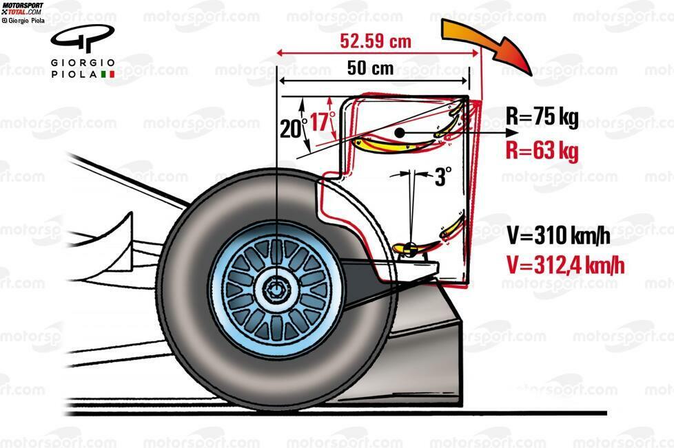 Flexible Bauteile sind in der Formel 1 schwierig zu überwachen. Denn es liegt in der Natur der Teile, dass sie sich unter Belastung verbiegen - sonst würden sie brechen. Daher kann es von der FIA keine Null-Toleranz-Politik geben. Das führt in der Geschichte der Formel 1 aber zu einigen Kämpfen zwischen Teams und Regelhütern.