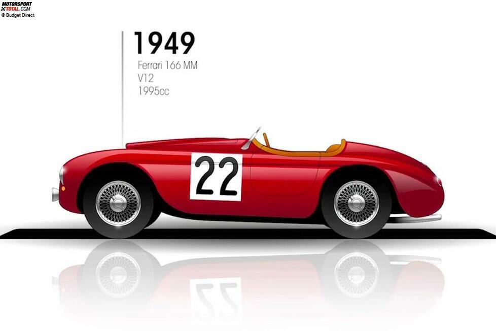 Bei den ersten 24 Stunden von Le Mans nach dem 2. Weltkrieg steht Ferrari 1949 erstmals am Start. Der Ferrari 166 MM Barchetta siegt gleich auf Anhieb gegen die britische und französische Konkurrenz. Beachtenswert: Luigi Chinetti fährt auf zwei Ferraris insgesamt 22,5 Stunden. Er siegt auf der #22 gemeinsam mit Peter Mitchell-Thomson.