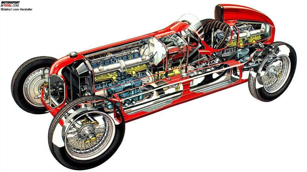 Unser ersters Auto mit zwei Motoren liegt lange zurück: der Alfa Romeo 16C Bimotore stammt aus dem Jahr 1935. Der