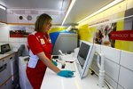 Benzinanalyse des Ferrari-Teams im Shell-Labor