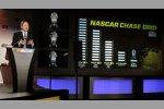 NASCAR-Chef Brian France erklärt den neuen Chase inklusive Grafik