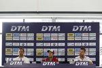 Gary Paffett (ART-Mercedes), Mike Rockenfeller (Phoenix-Audi) und Martin Tomczyk (Schnitzer-BMW)