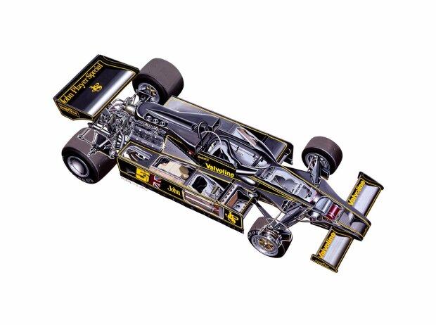 1977 Lotus 78-Ford Schnittdarstellung