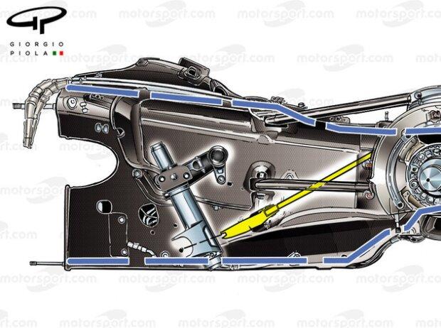Ferrari SF15-T: Getriebe