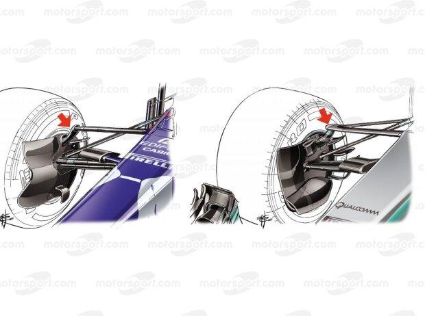 Toro Rosso STR12 vs. Mercedes F1 W08: Vorderradaufhängung, Vergleich