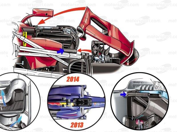 Ferrari SF70H: Seitenkasten, Vergleich