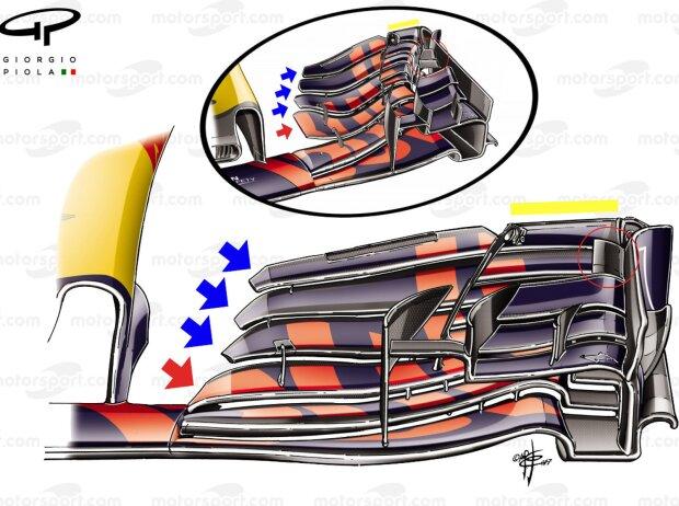 Frontflügel-Detail am Red Bull RB14
