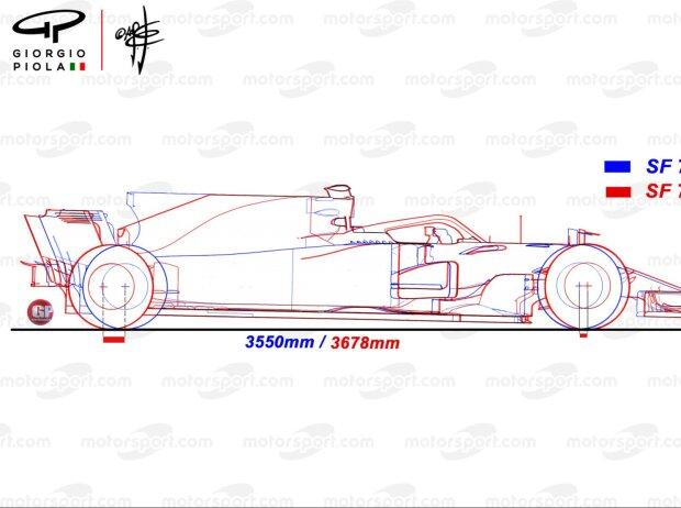 Ferrari SF71H, Radstand
