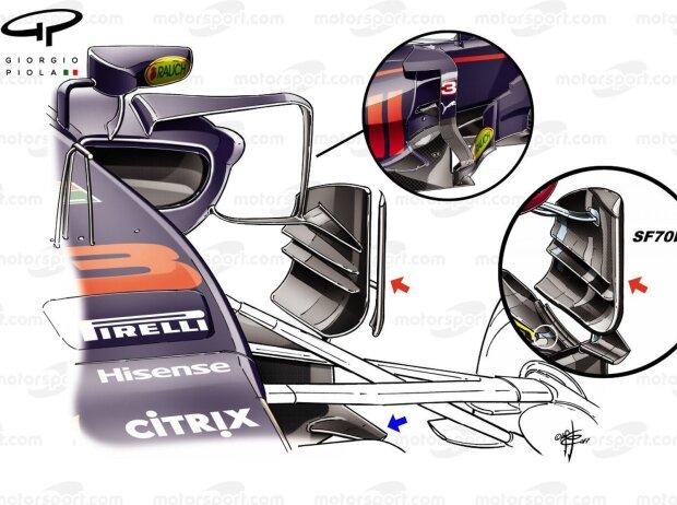 Red Bull RB13 vs. Ferrari SF70H: Vergleich Bargeboards