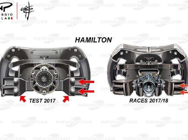 Lenkrad Lewis Hamilton