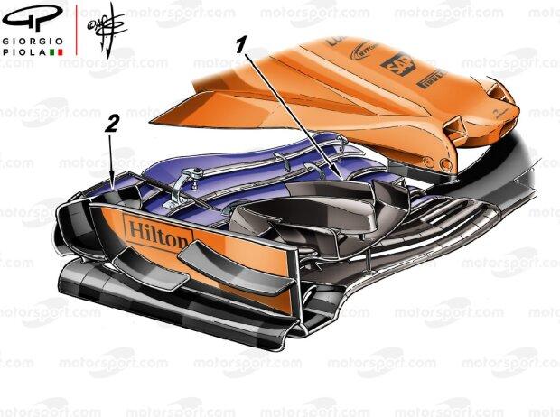 McLaren, Frontflügel