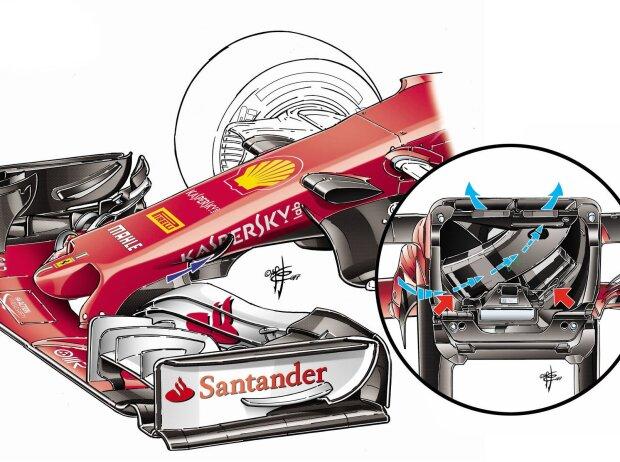 Ferrari, S-Schacht