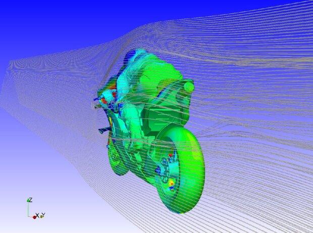 Ducati-CFD