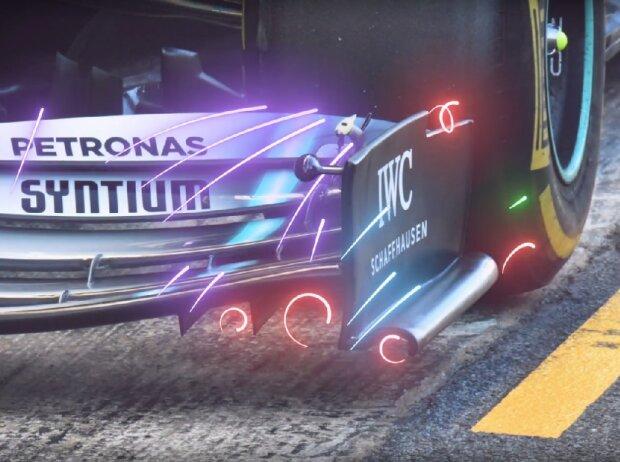 Frontflügel mit Luftstrom-Animation