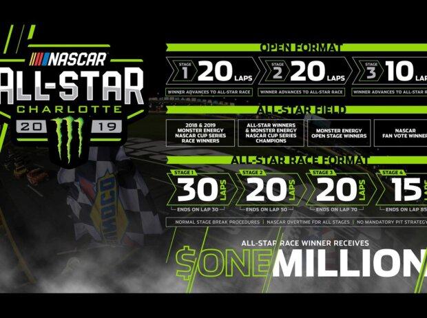 Grafik: Rennformat für das Monster Energy NASCAR All-Star Race 2019
