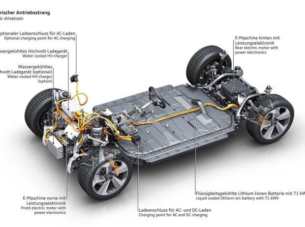 Audi MEB Plattform