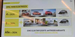 Opel Mokka X: News, Gerüchte, Tests