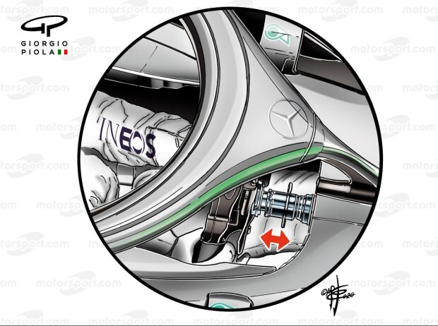 Mercedes-DAS