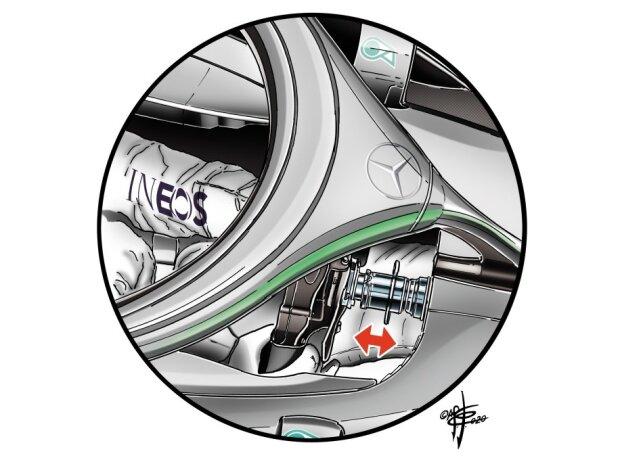 Mercedes W11, DAS, zweiaxiale Lenkung