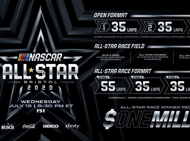 Rennformat: All-Star-Race 2020 in Bristol