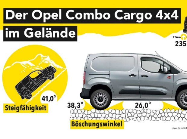 Opel Combo Cargo 4x4 und Vivaro 4x4 (2020)