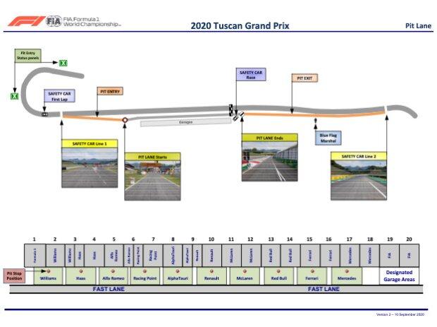 Event Notes der FIA