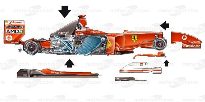 Ferrari F2004 Vs Mercedes W11 Vergleich Der Besten F1 Autos Ihrer Zeit