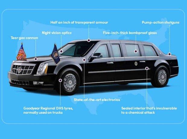 Limousinen der US-Präsidenten