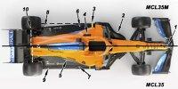 Vergleich McLaren MCL35M