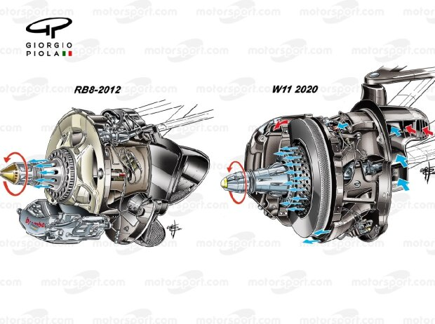 Vorderachse: Red Bull RB8 vs. Mercedes W11