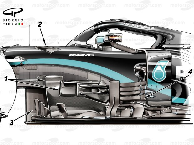 Mercedes W11, Update in Spa 2020