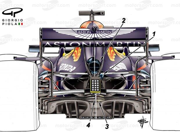 Red Bull RB16, Auspuff, Diffusor