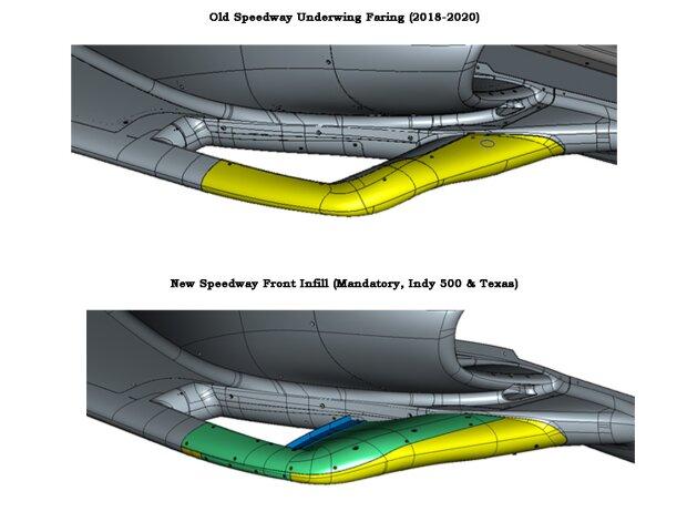 Vergleich: IndyCar-Unterboden für Superspeedways 2018-2020 vs. 2021