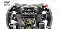 Mercedes Lenkrad Magic-Button