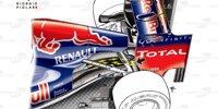 Formel-1-Technik: Der verbotene Coanda-Auspuff
