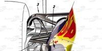 Technik-Analyse Red Bull RB16 mit