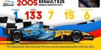 Alle Formel-1-Autos von Fernando Alonso