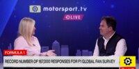 Auswertung der globalen F1-Fan-Umfrage 2021