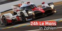 Die 24 Stunden von Le Mans in Zahlen
